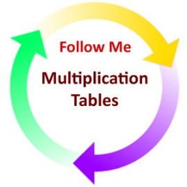 Multiplication Tables:  Follow Me PDF: Digital Download