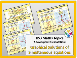 Graphical Solutions of Simultaneous Equations for KS3