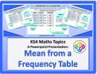 Averages: Mean from a Frequency Table for KS4