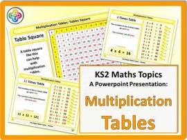 Multiplication Tables for KS2