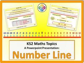 Number Line for KS2