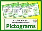 Pictograms for KS2